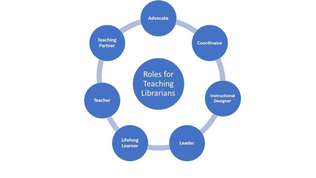Parent Role in Education is Critical for Academic Success